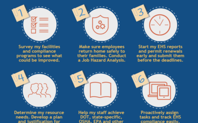 Job Hazardous Analysis – a top New Years resolution for EHS Managers