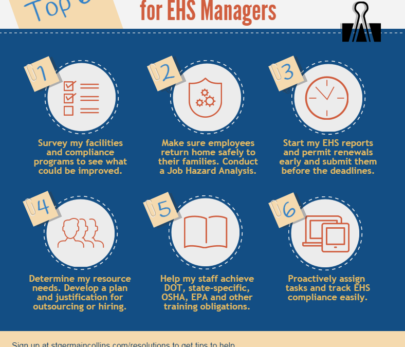 Top 6 EHS Manager Resolutions